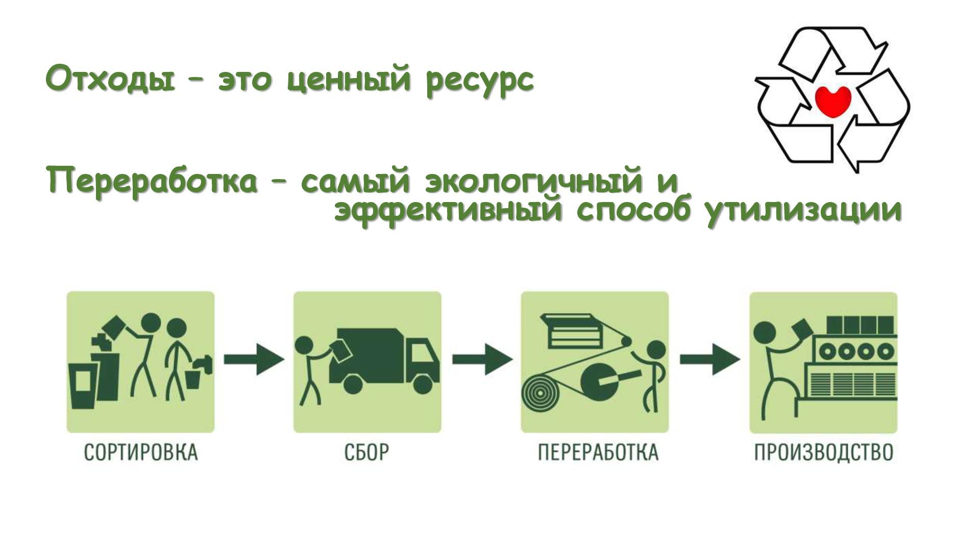 утилизация мелкой бытовой техники Москва